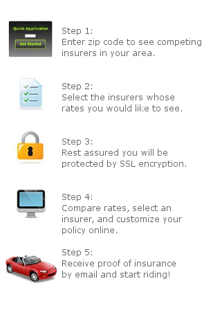How to Get Teen Driver Insurance
